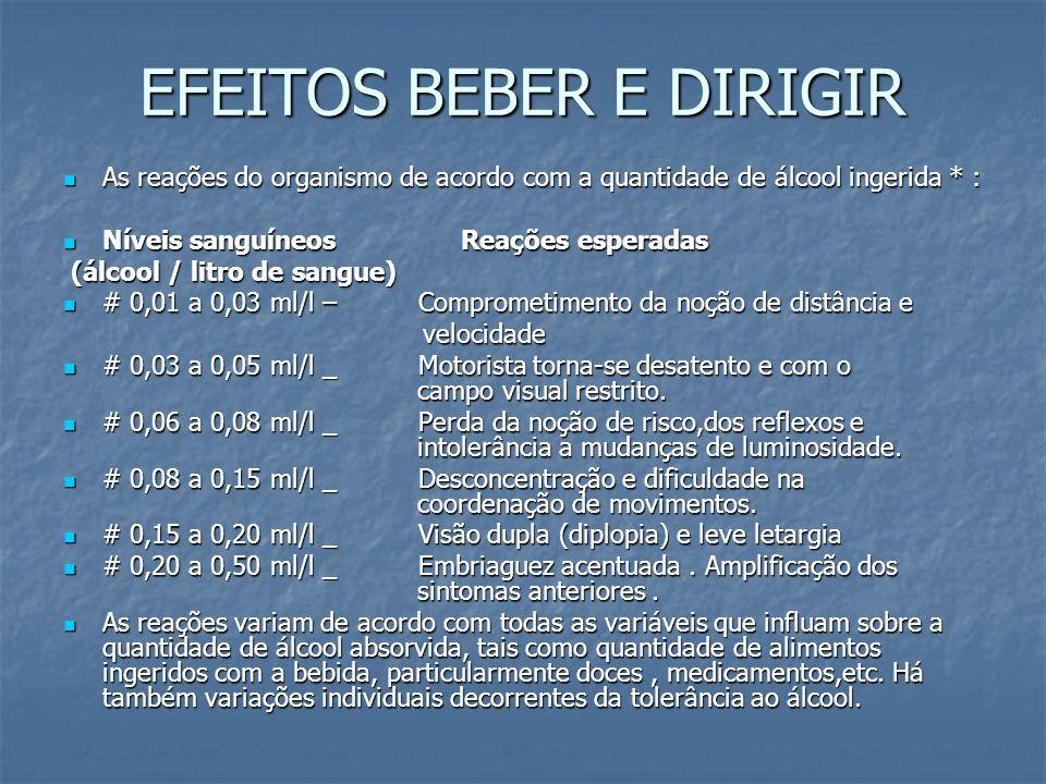 EFEITOS BEBER E DIRIGIR