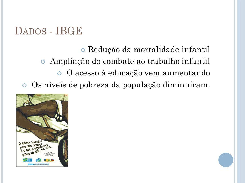 Dados - IBGE Redução da mortalidade infantil