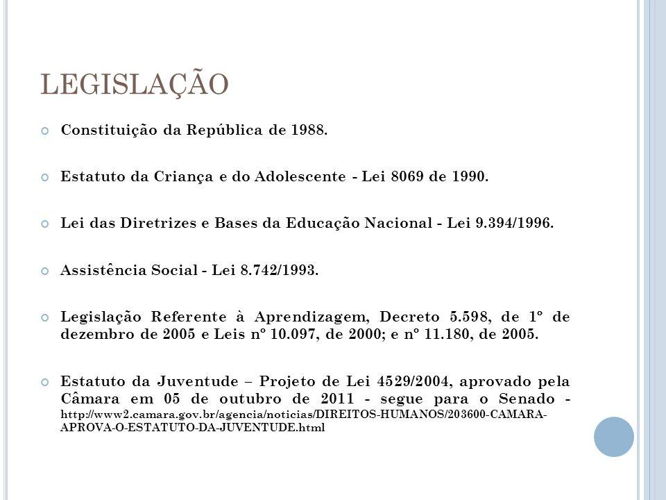 LEGISLAÇÃO Constituição da República de 1988.
