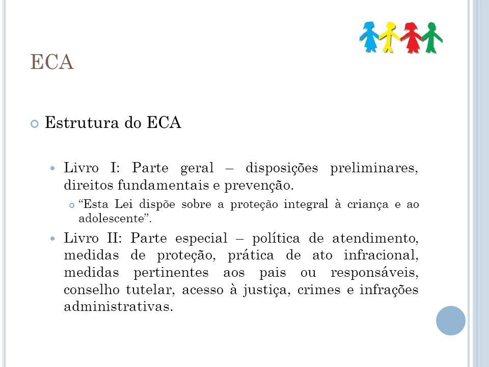 ECA Estrutura do ECA. Livro I: Parte geral – disposições preliminares, direitos fundamentais e prevenção.