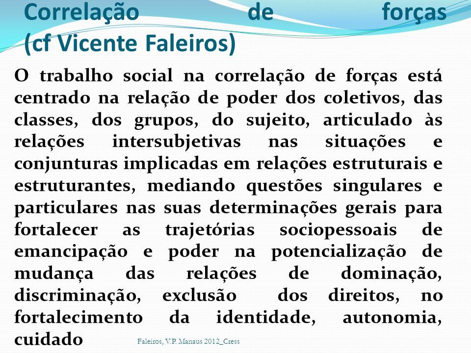 Correlação de forças (cf Vicente Faleiros)