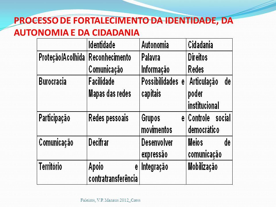 PROCESSO DE FORTALECIMENTO DA IDENTIDADE, DA AUTONOMIA E DA CIDADANIA