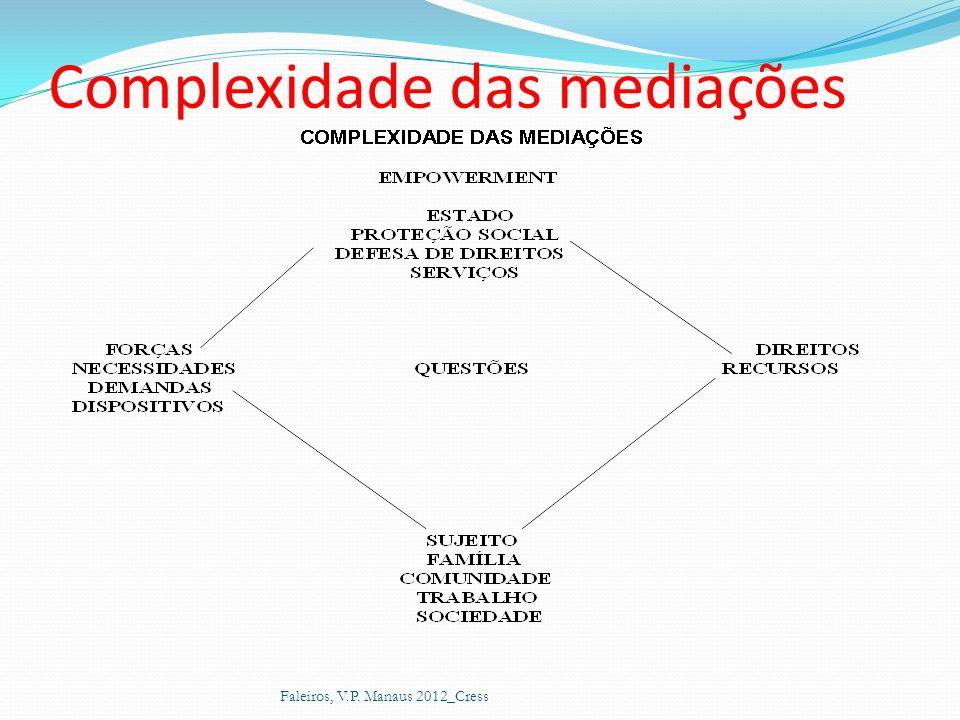 Complexidade das mediações