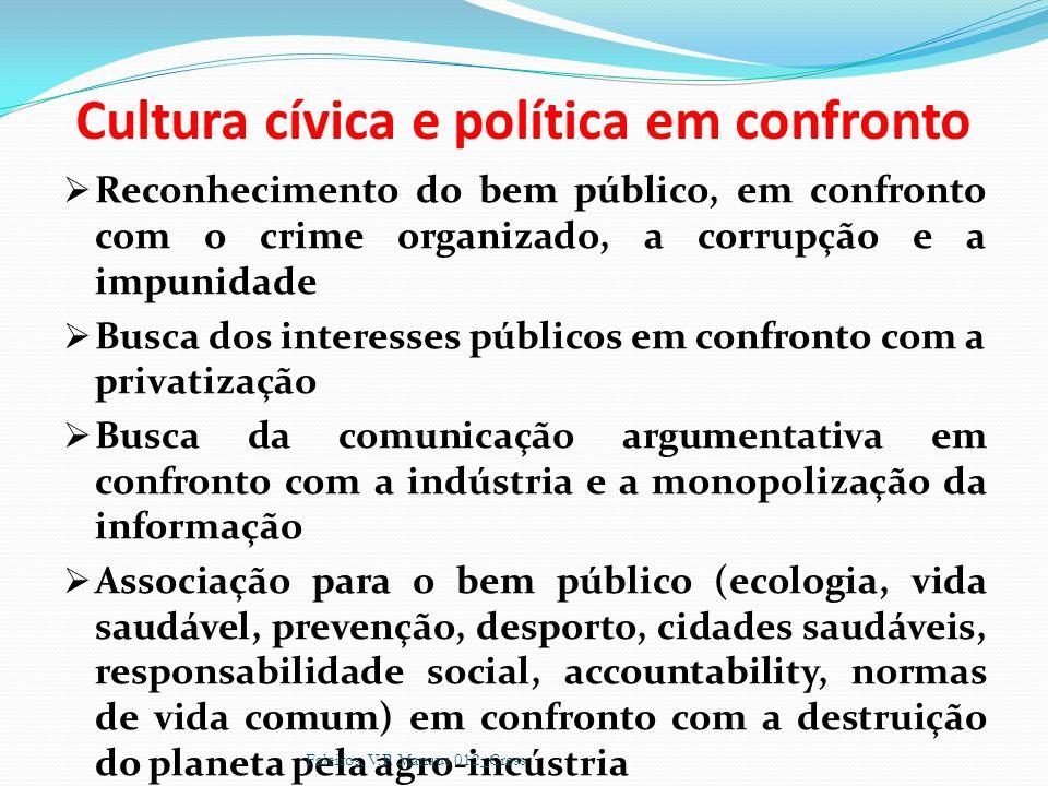 Cultura cívica e política em confronto