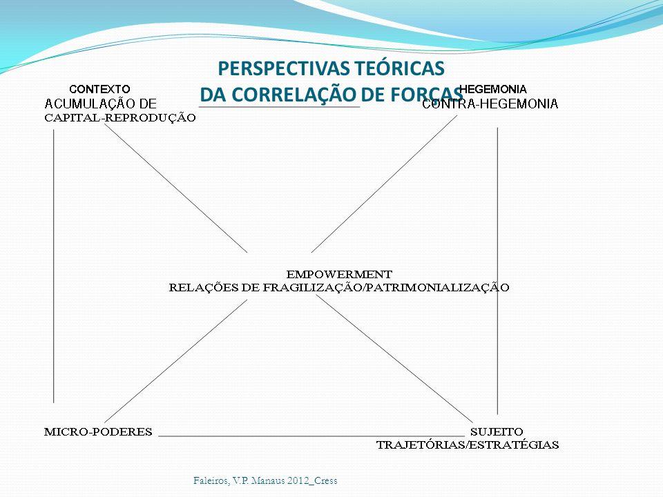PERSPECTIVAS TEÓRICAS DA CORRELAÇÃO DE FORÇAS