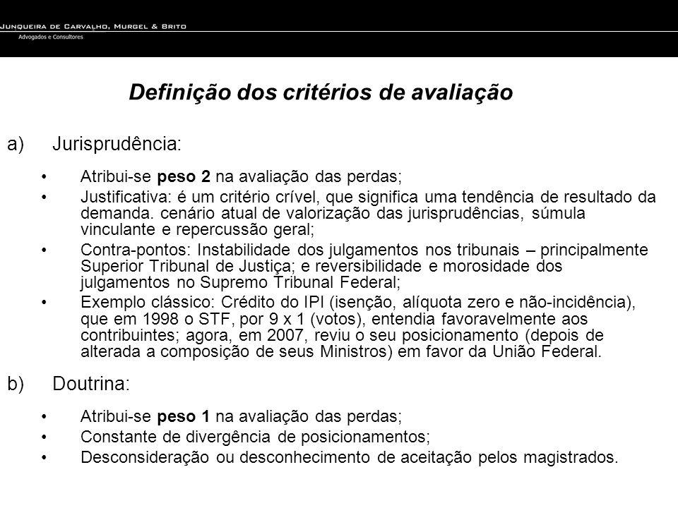 Definição dos critérios de avaliação