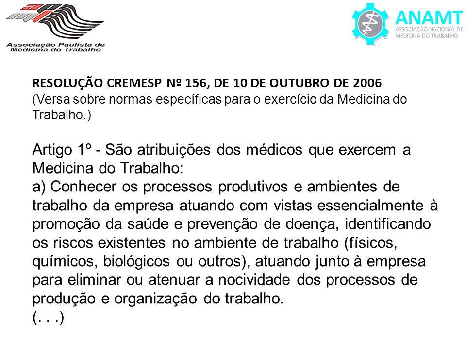 RESOLUÇÃO CREMESP Nº 156, DE 10 DE OUTUBRO DE 2006