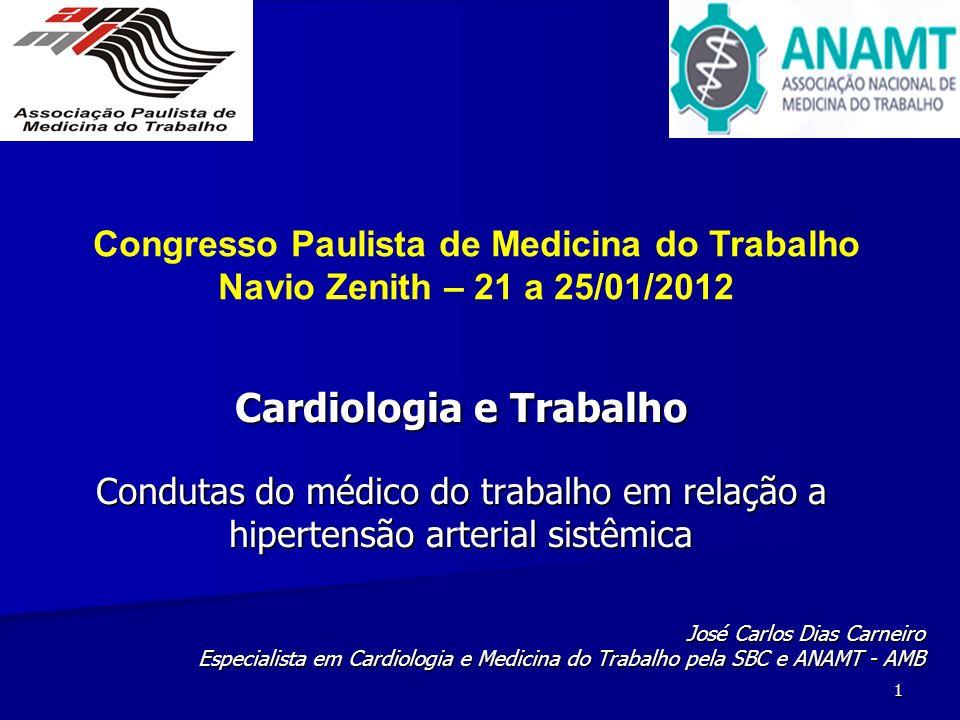 Congresso Paulista de Medicina do Trabalho Navio Zenith – 21 a 25/01/2012