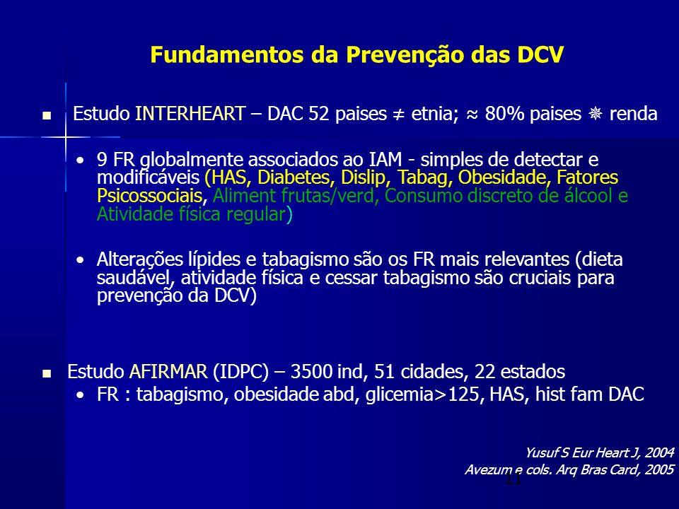 Fundamentos da Prevenção das DCV
