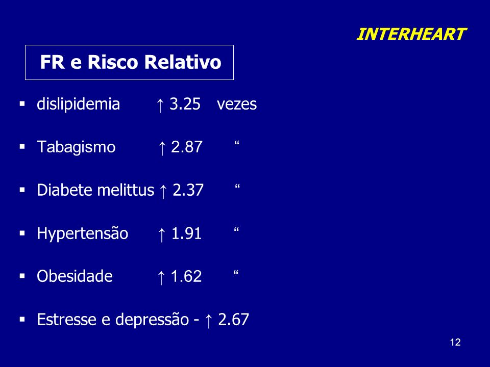 FR e Risco Relativo INTERHEART dislipidemia ↑ 3.25 vezes