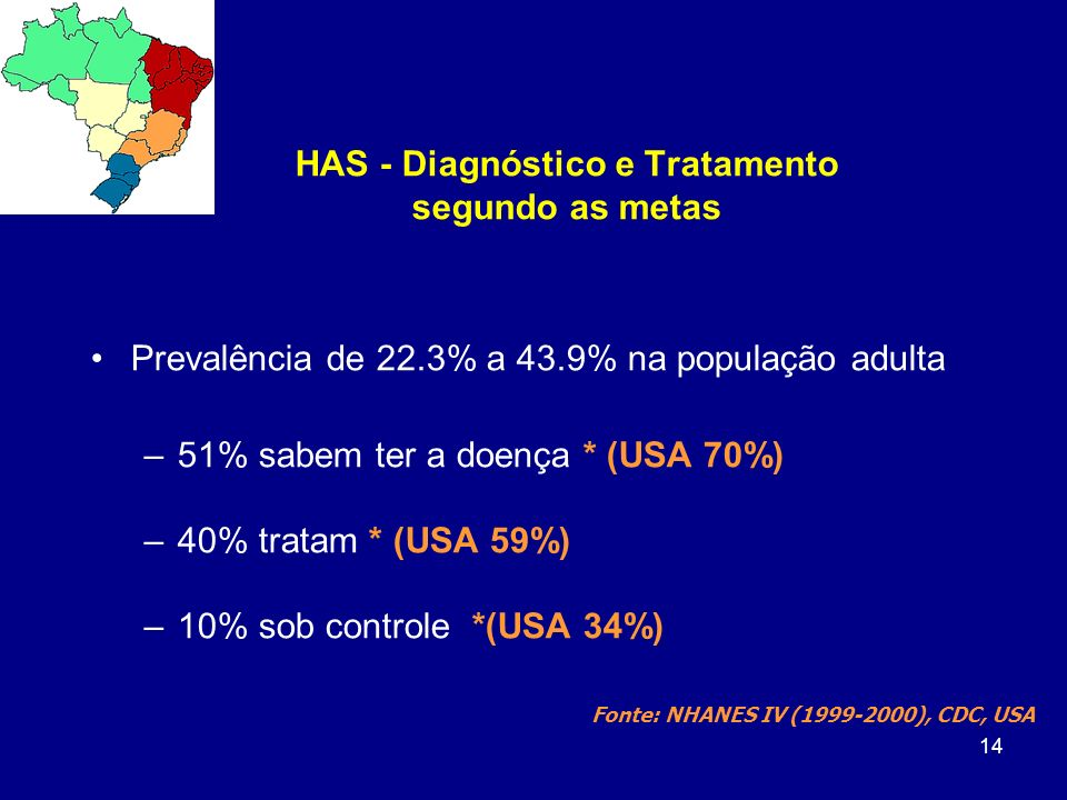 HAS - Diagnóstico e Tratamento segundo as metas