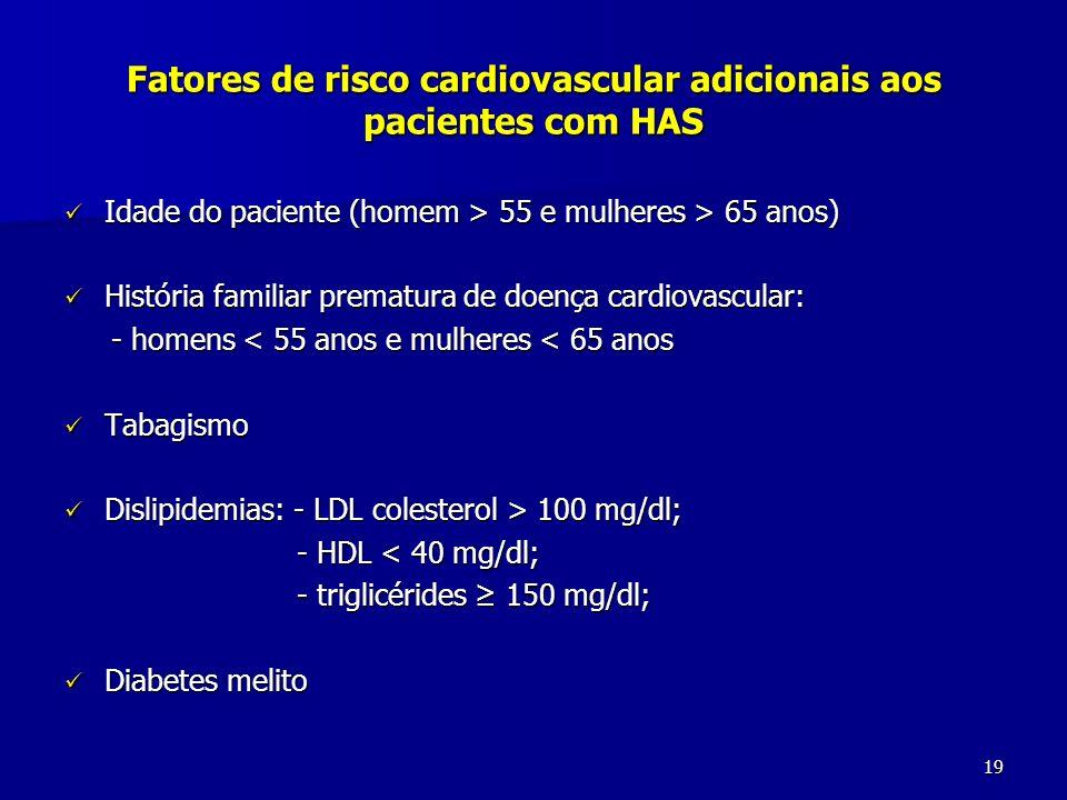Fatores de risco cardiovascular adicionais aos pacientes com HAS