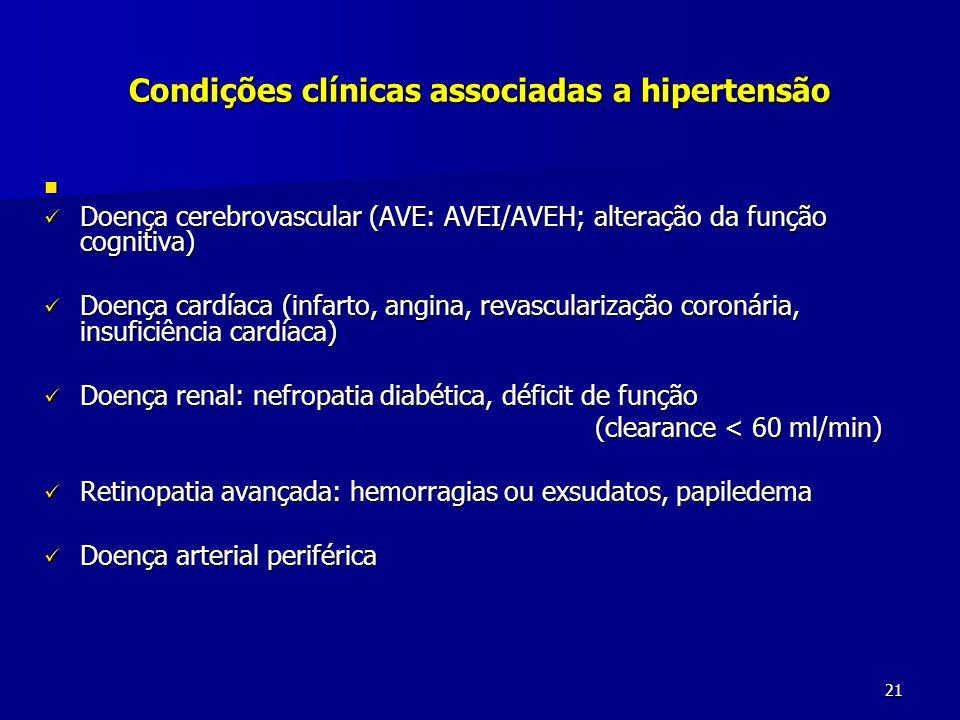 Condições clínicas associadas a hipertensão