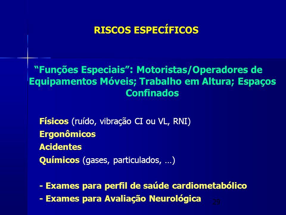 RISCOS ESPECÍFICOS Funções Especiais : Motoristas/Operadores de Equipamentos Móveis; Trabalho em Altura; Espaços Confinados.