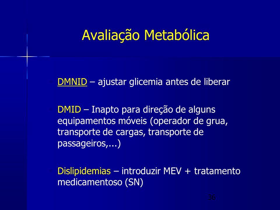 Avaliação Metabólica DMNID – ajustar glicemia antes de liberar