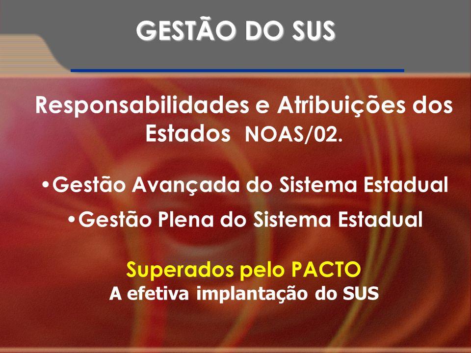 GESTÃO DO SUS Responsabilidades e Atribuições dos Estados NOAS/02.