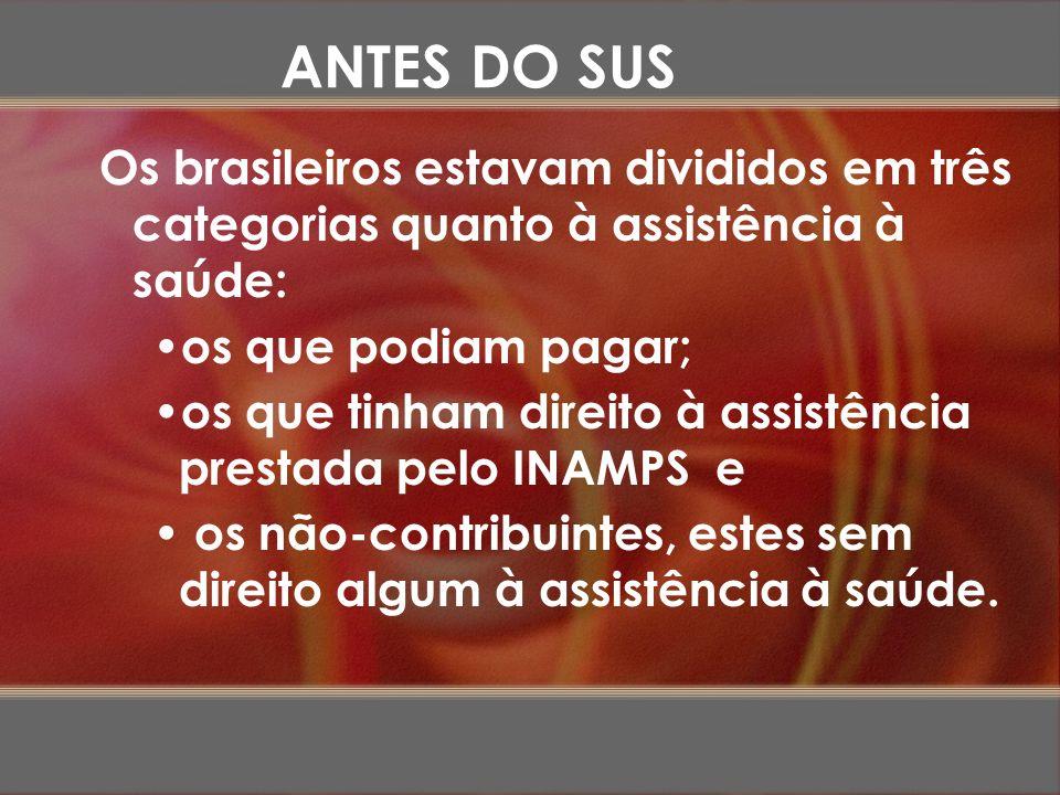 ANTES DO SUS Os brasileiros estavam divididos em três categorias quanto à assistência à saúde: os que podiam pagar;