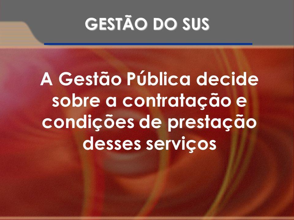 GESTÃO DO SUS A Gestão Pública decide sobre a contratação e condições de prestação desses serviços