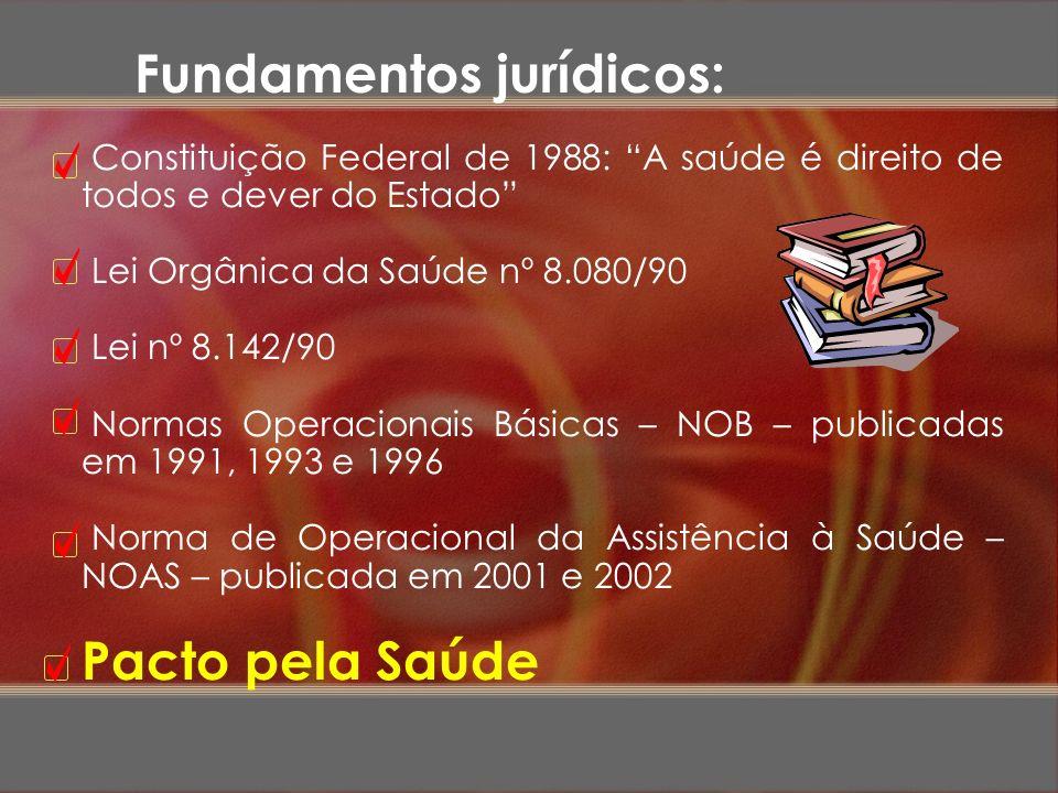 Fundamentos jurídicos: