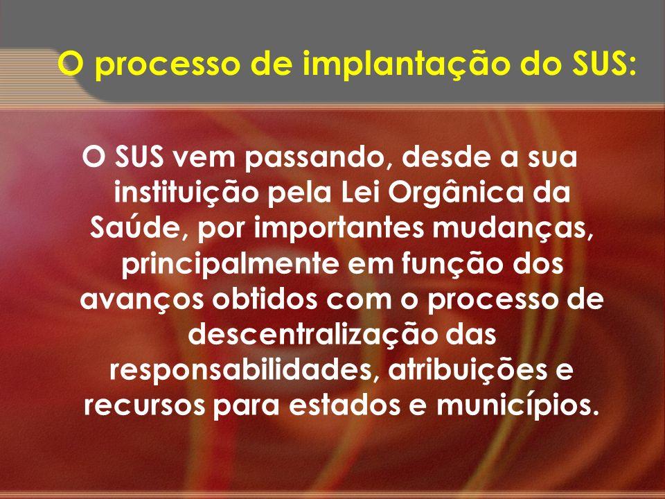 O processo de implantação do SUS: