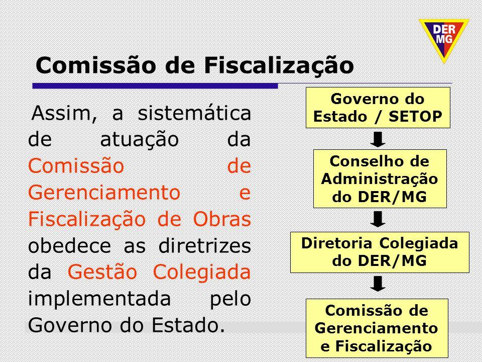 Comissão de Fiscalização