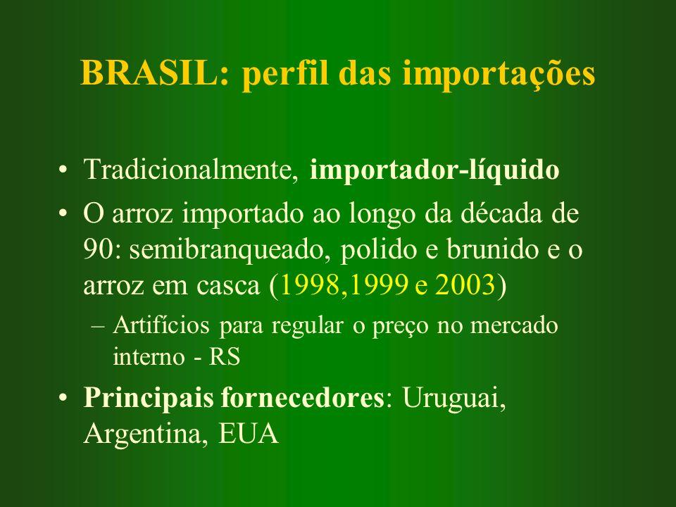 BRASIL: perfil das importações