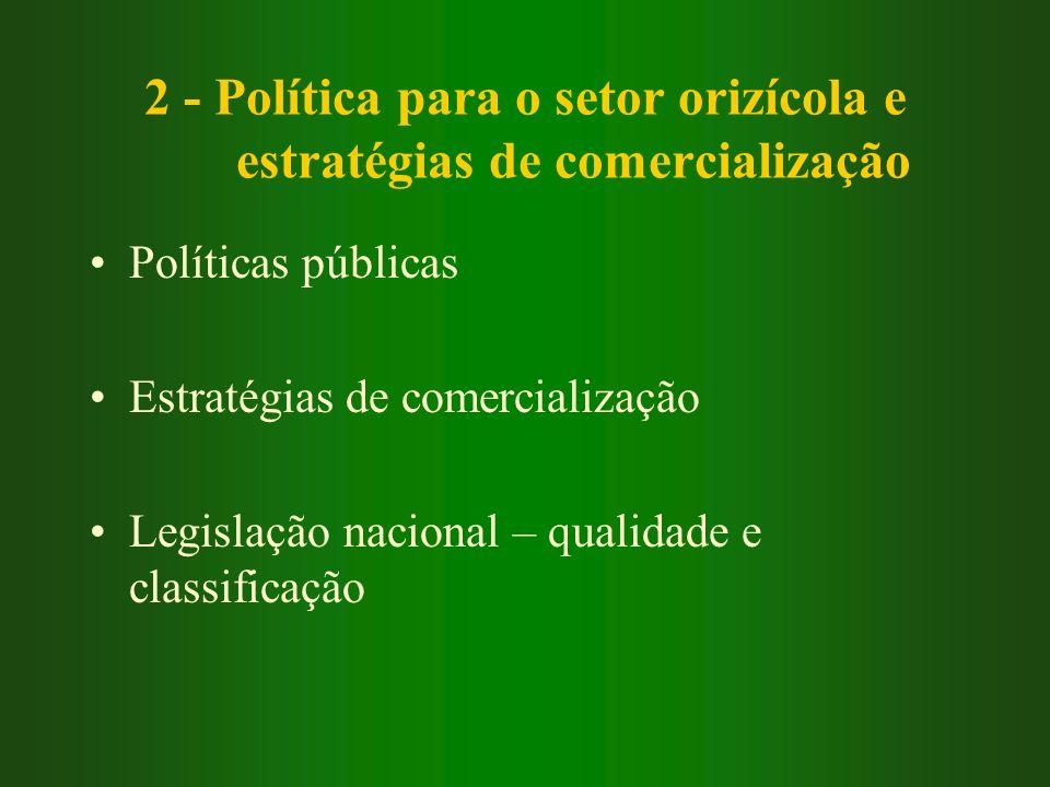 2 - Política para o setor orizícola e estratégias de comercialização