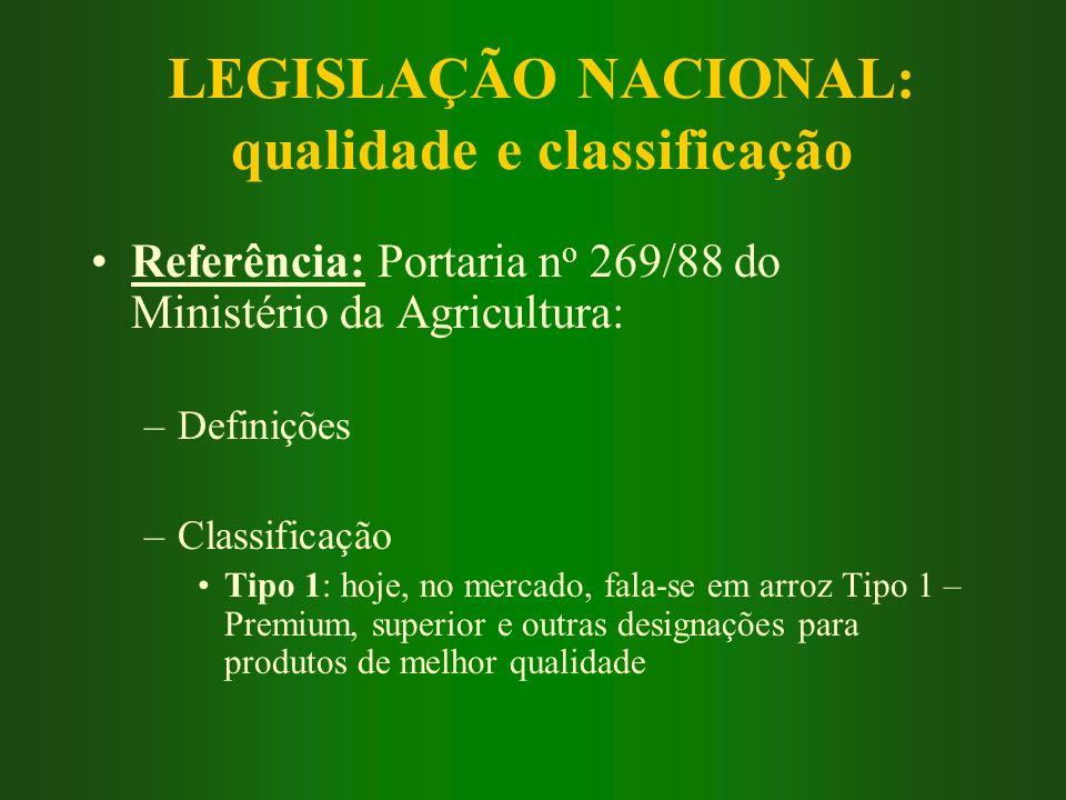 LEGISLAÇÃO NACIONAL: qualidade e classificação