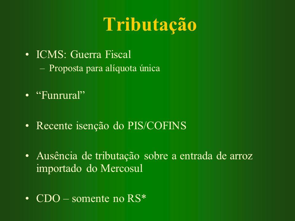 Tributação ICMS: Guerra Fiscal Funrural