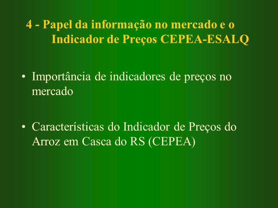 4 - Papel da informação no mercado e o Indicador de Preços CEPEA-ESALQ
