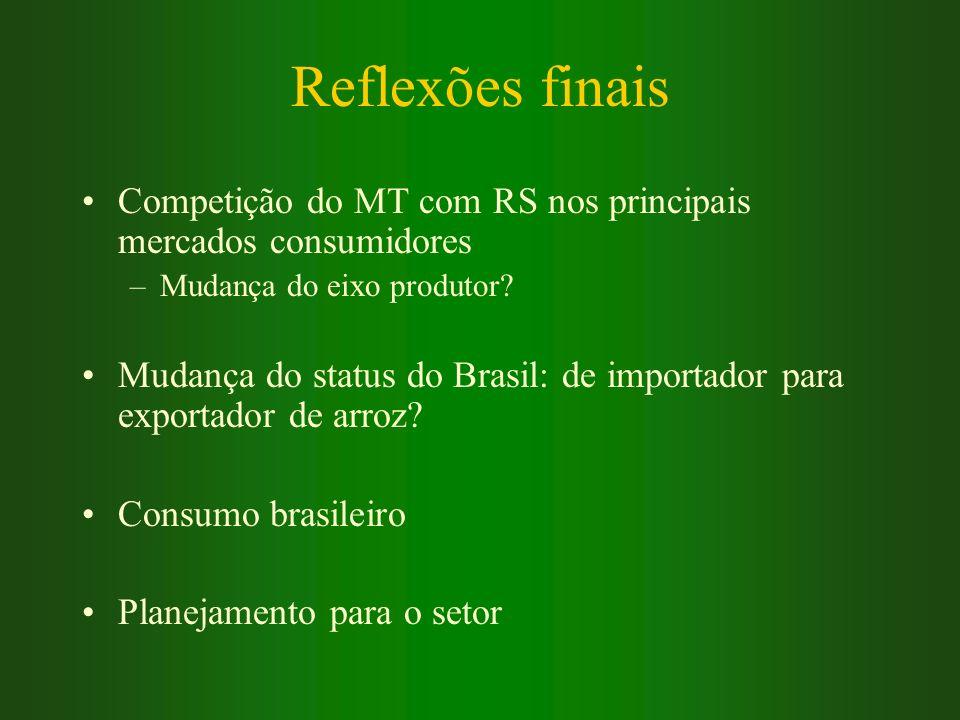 Reflexões finais Competição do MT com RS nos principais mercados consumidores. Mudança do eixo produtor