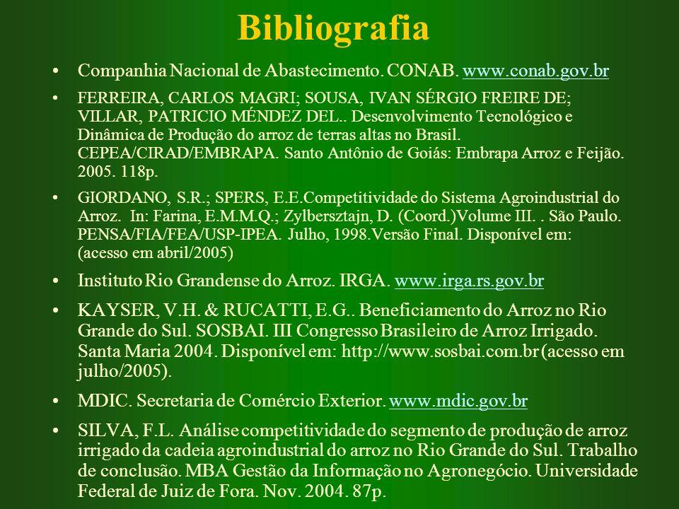 Bibliografia Companhia Nacional de Abastecimento. CONAB. www.conab.gov.br.
