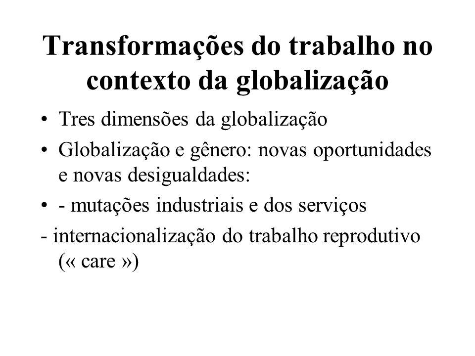 Transformações do trabalho no contexto da globalização