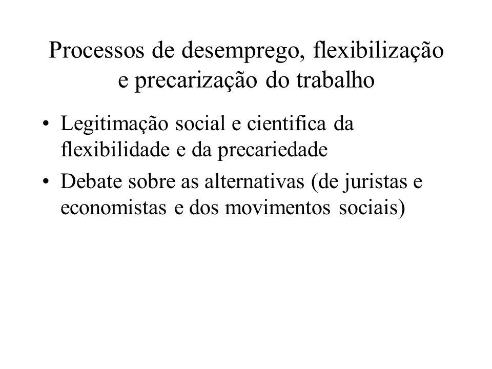 Processos de desemprego, flexibilização e precarização do trabalho