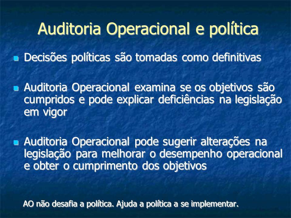 Auditoria Operacional e política