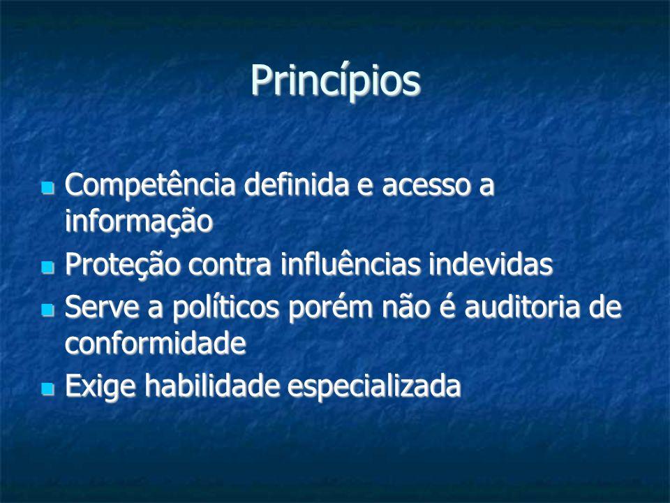 Princípios Competência definida e acesso a informação