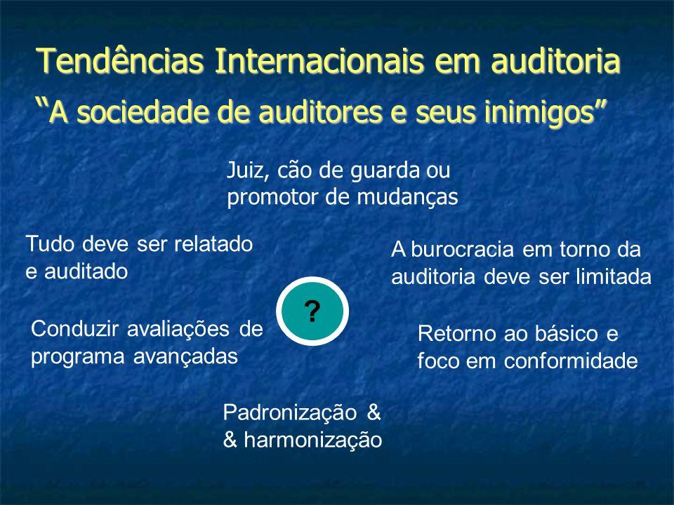 Tendências Internacionais em auditoria