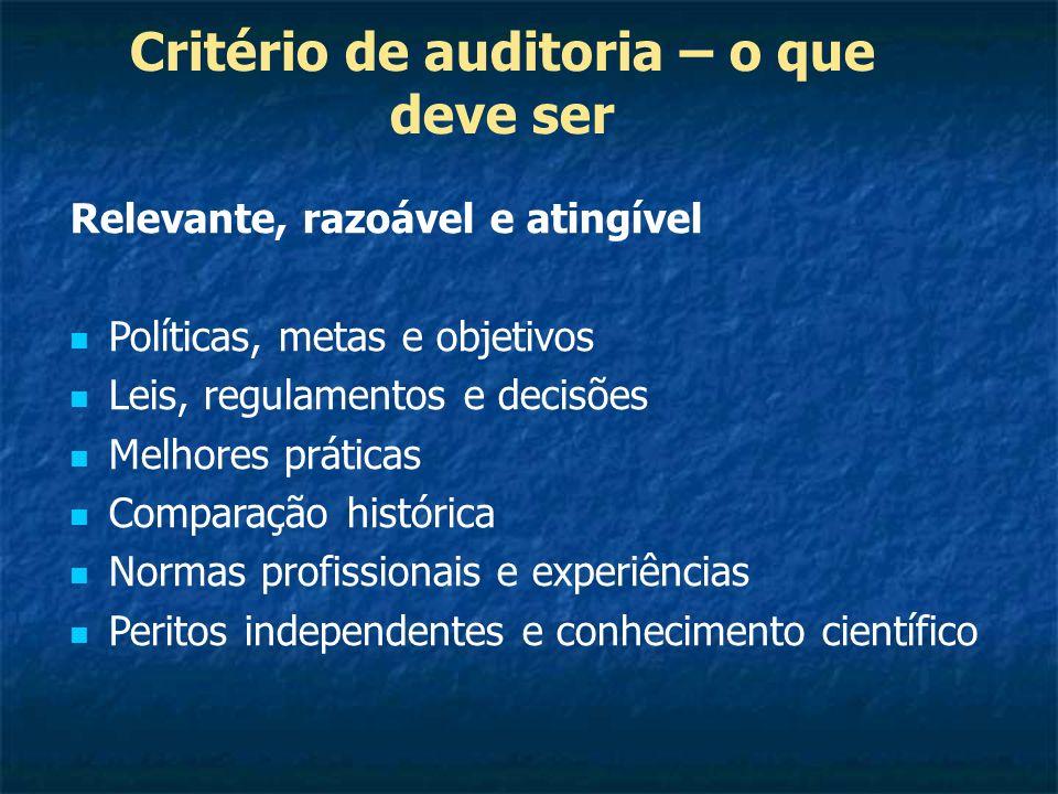 Critério de auditoria – o que