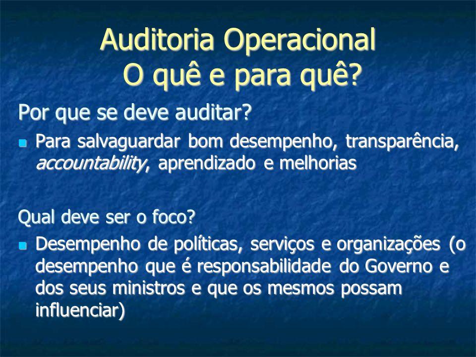 Auditoria Operacional O quê e para quê