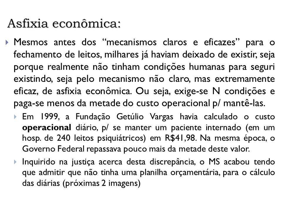 Asfixia econômica:
