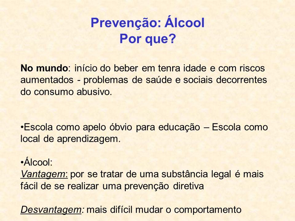 Prevenção: Álcool Por que