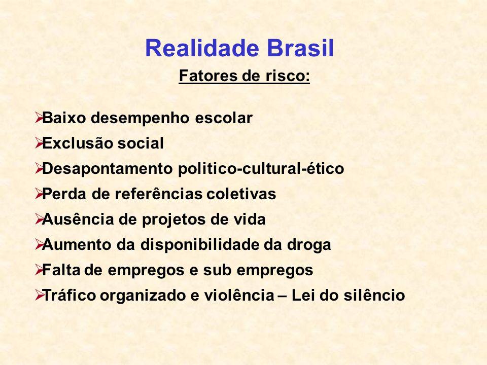 Realidade Brasil Fatores de risco: Baixo desempenho escolar