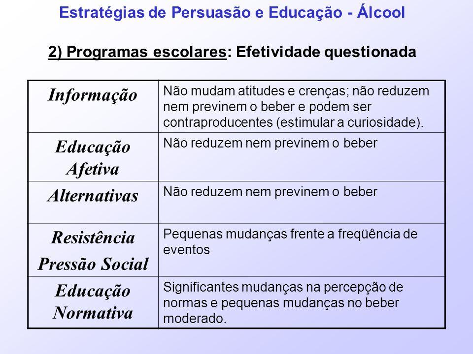 Informação Educação Afetiva Alternativas Resistência Pressão Social