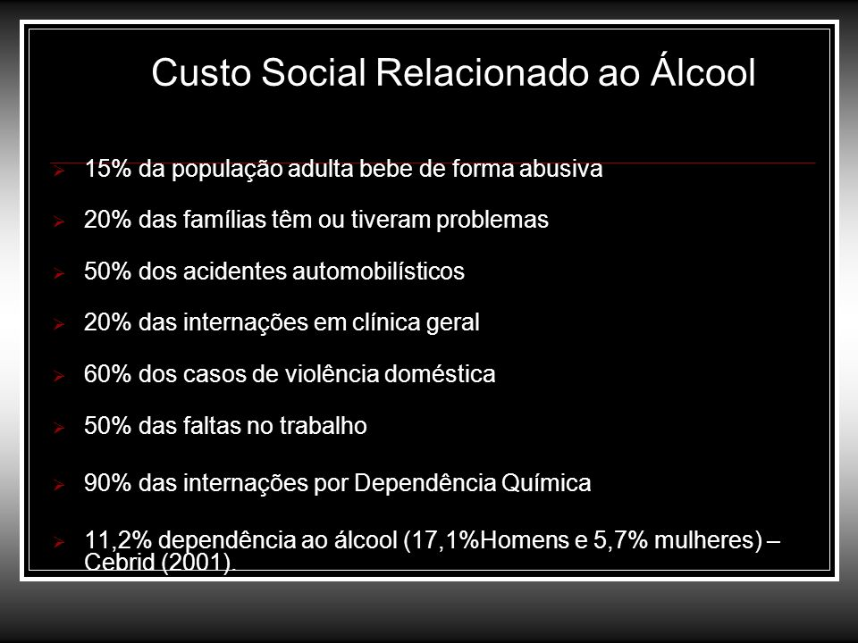 Custo Social Relacionado ao Álcool
