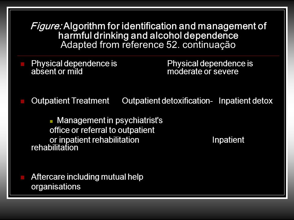 Figure: Algorithm for identification and management of harmful drinking and alcohol dependence Adapted from reference 52. continuação