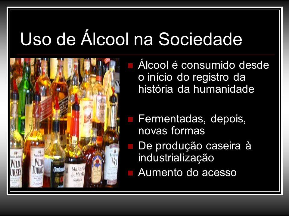 Uso de Álcool na Sociedade