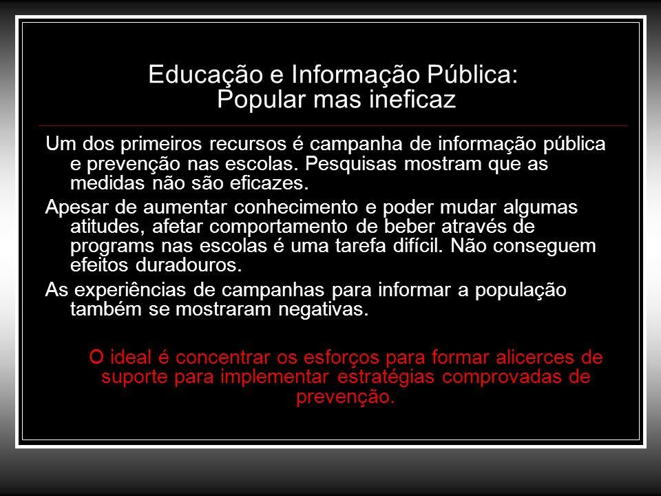 Educação e Informação Pública: Popular mas ineficaz