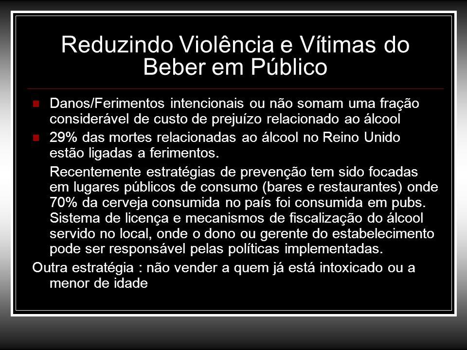 Reduzindo Violência e Vítimas do Beber em Público