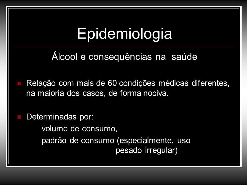 Álcool e consequências na saúde