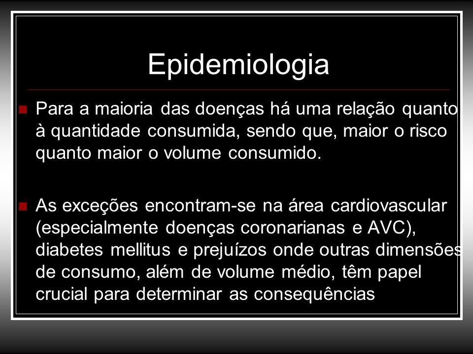 EpidemiologiaPara a maioria das doenças há uma relação quanto à quantidade consumida, sendo que, maior o risco quanto maior o volume consumido.